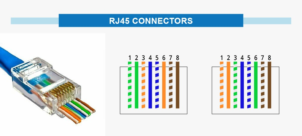 How are CAT-5, CAT-5e, and CAT-6 Ethernet Different?